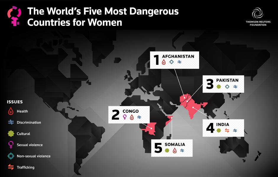 Facteurs essentiels que les femmes roumaines